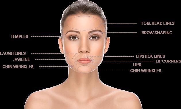 Melbourne Skin Injection